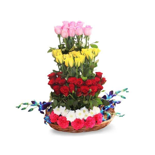 send flowers to parents online